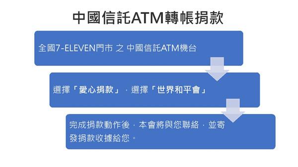 中國信託7-11機台捐助世界和平會流程